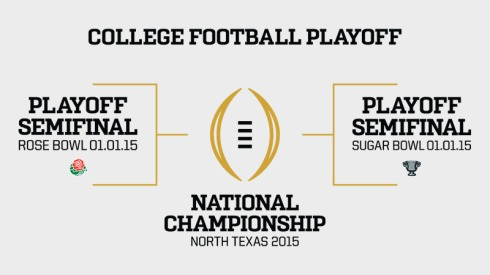 CFBplayoffExplained